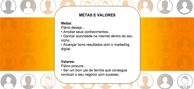 Metas e Valores - Cliente Ideal
